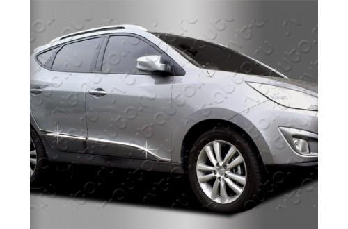 Накладки низа дверей Hyundai ix35