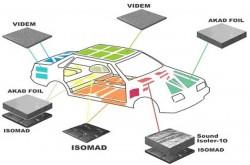 Шумоизоляция Hyundai ix35