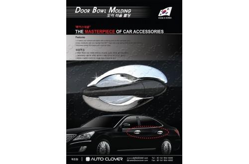Накладки под дверные ручки Honda CRV 3