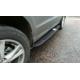 Пороги Hyundai Santa Fe III